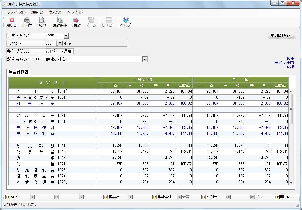 クラウド、ERP、会計ソフトはPCA。