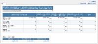 調整前仕入控除税額の計算(一般課税用)