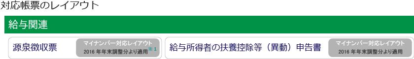 源泉徴収票/給与所得者の扶養控除等(異動)申告書
